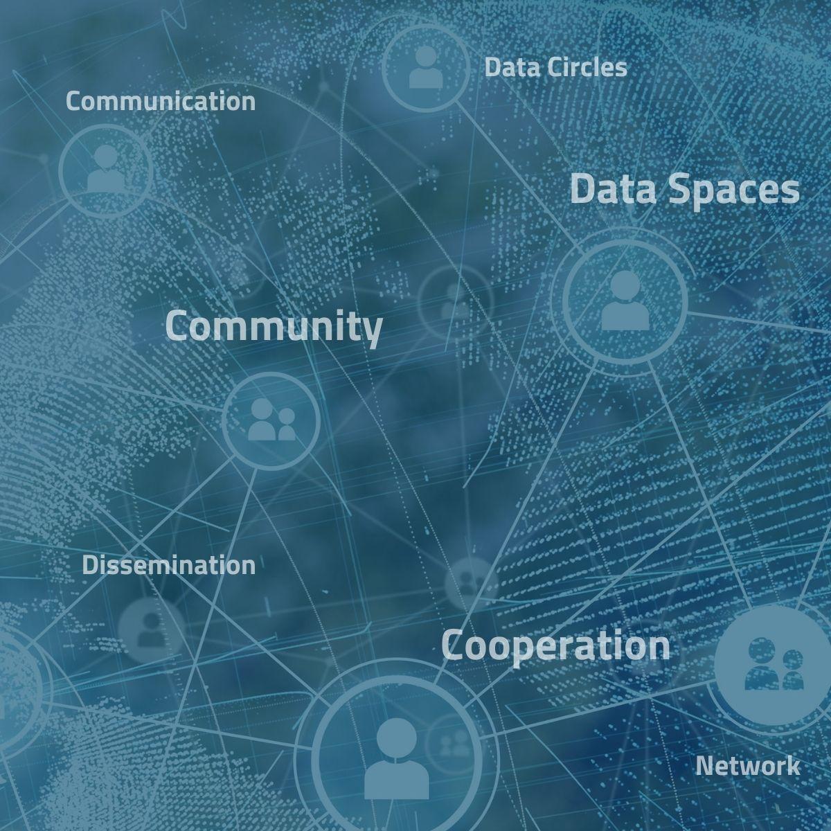 grafische Darstellung eines Netzwerkes